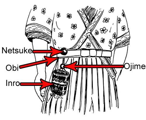 Nesuke Inro valuers Auctioneers